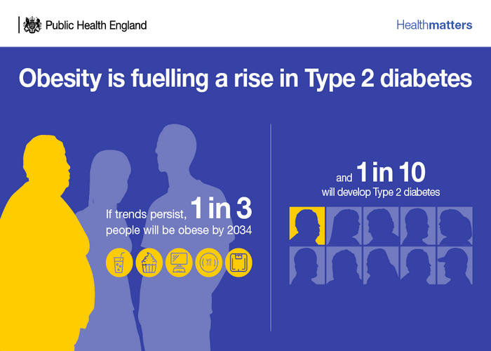 NHS England: Action for Diabetes