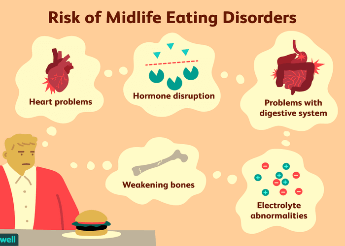 Eating disorders are common and problematic in adolescents with type 1 diabetes.